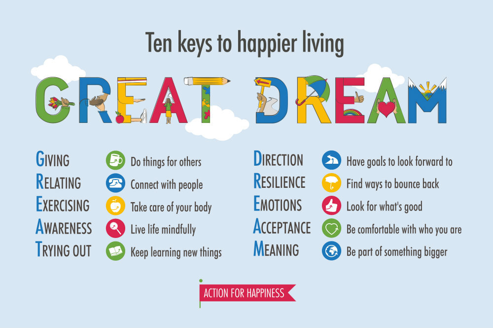 ActionforHappiness10Daystohappierliving